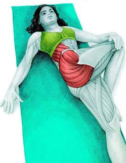 pelemasan pinggul dan perut dapat menghilangkan emosi