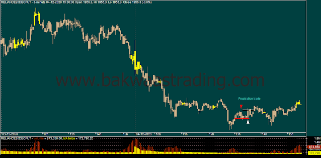 Day-Trading-RELIANCE-Price-Action_Chart