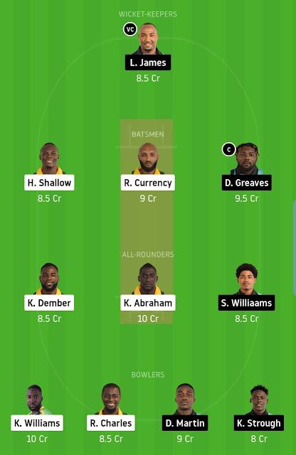 BGR Vs DVE VPL Dream11 Prediction 7th Match