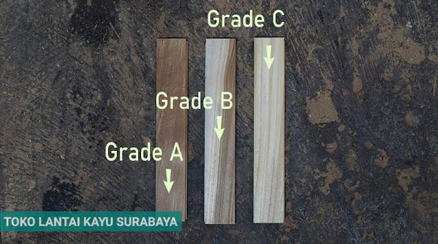 harga lantai kayu Perbedaan grade A B C Jati