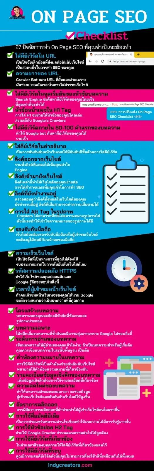 27 ปัจจัยที่ส่งผลต่อการทำ on page seo