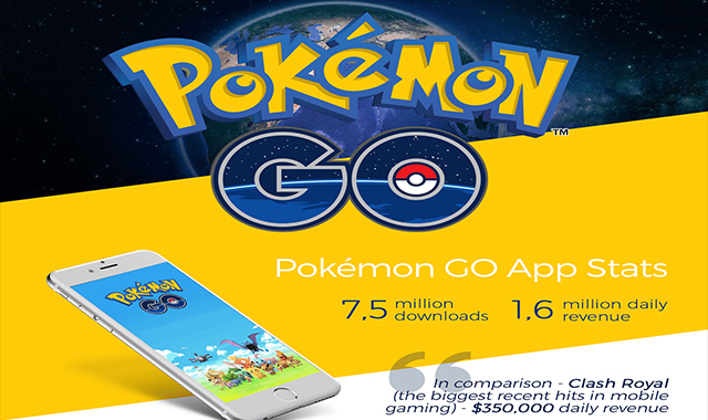 App Stats for Pokemon Go #infographic