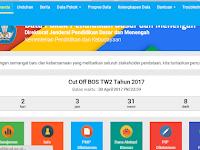 Cut Off Entri Nilai Rapor, US/USBN di Dapodik