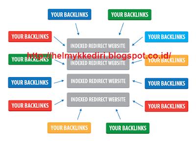 Jasa Backlink Index Professional Terbaik