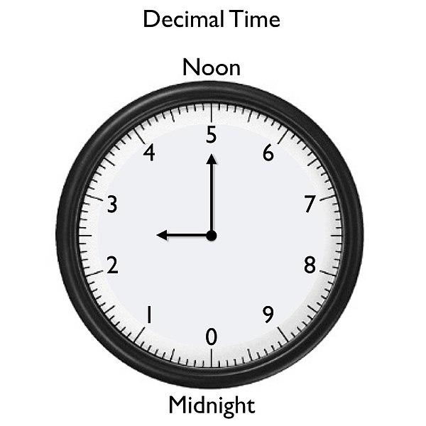 Decimal time clock