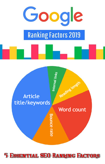 The 5 Essential SEO Ranking Factors You Need to Rank #1 - Google Algorithm Update 2019