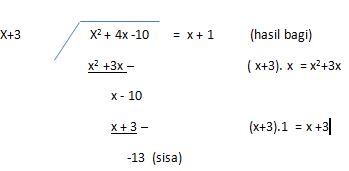 teorema sisa
