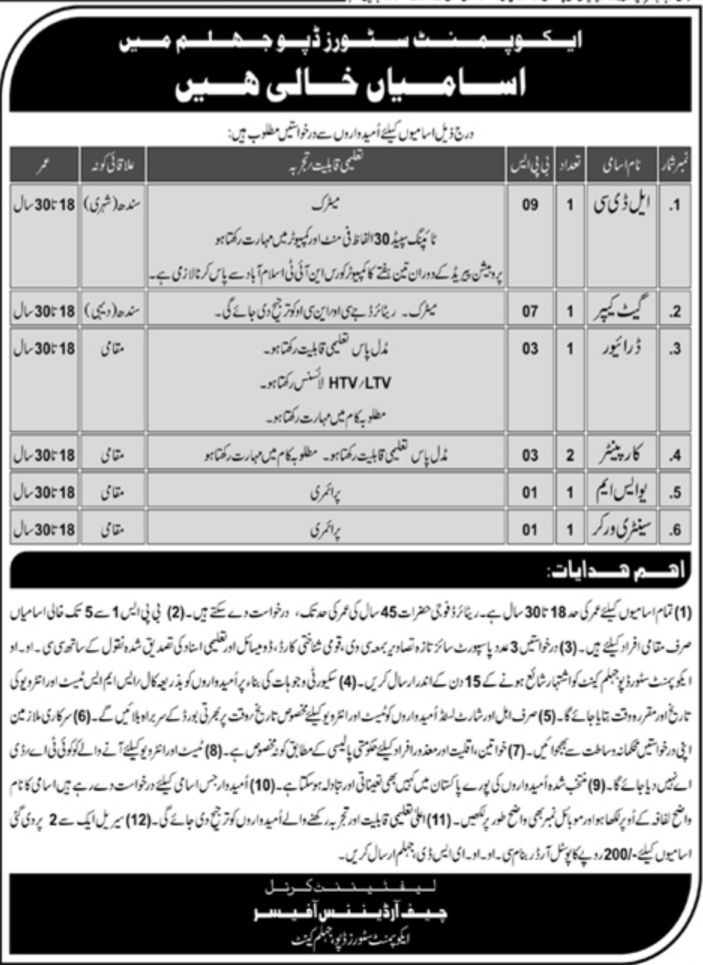 Latest Jobs In Equipment Store Depot ESD Jhelum 2020 | Join Pak Army as Civilian