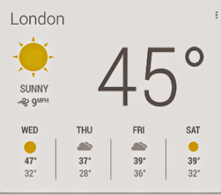 Google Now Weather Card