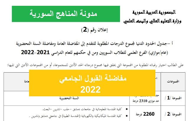 مفاضلة القبول الجامعي الاولى الفرع العلمي للعام الدراسي 2022-2021