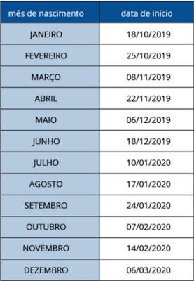 Calendário de saques do FGTS