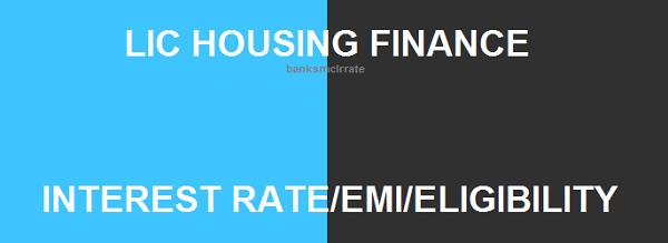 loan housing calculator