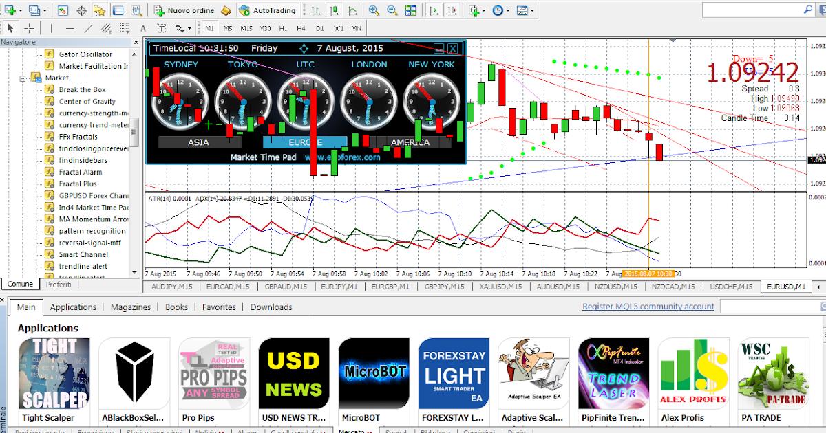 Mprc trading system