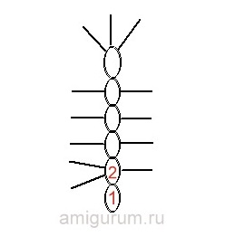 Овал амигуруми схема крючком