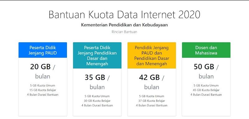 Beberapa Penjelasan dan Pertanyaan Seputar Bantuan Kuota Data Internet dari Kemendikbud 2020