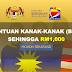 Bantuan Kanak-Kanak (BKK) Sehingga RM1,000 Sebulan - Jabatan Kebajikan Masyarakat