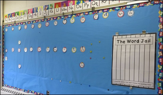 How to get started with a Word Wall - A multi part blog series to help teachers set up and use a Word Wall.