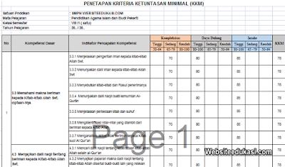 KKM PAI dan BP Kelas 8 Kurikulum 2013 Revisi 2019
