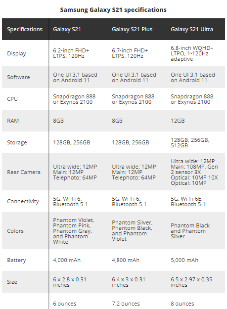 specifications for samsung galaxy s21