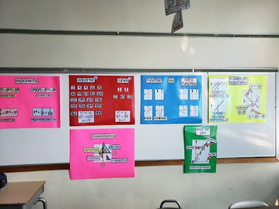 Mrs. Mastrull math word wall