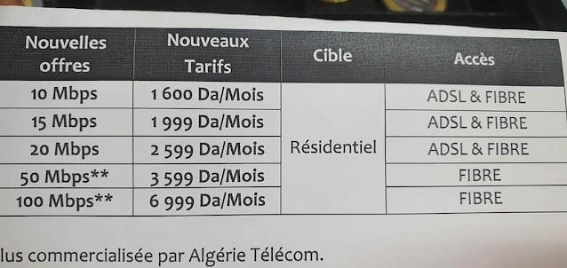 Les-nouveaux-tarifs-ASDL