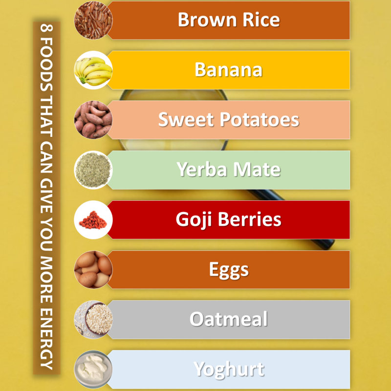 8 Food You Don't Know That Can Give You More Energy