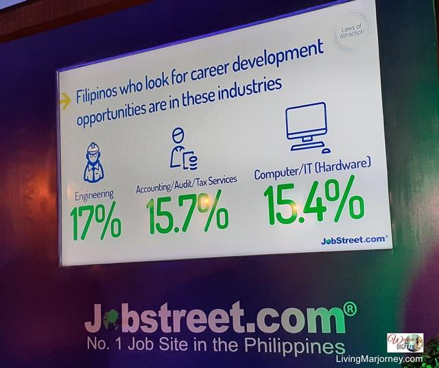 JobStreet's Law Of Attraction