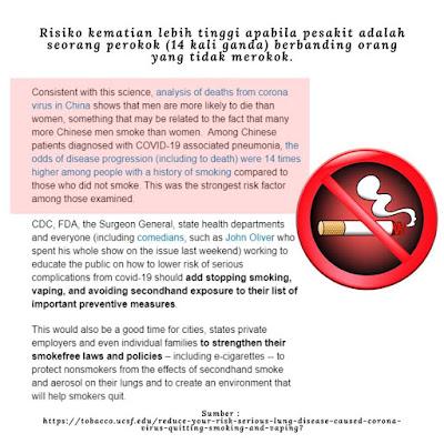 Perokok Berisiko Tinggi terhadap Covid19