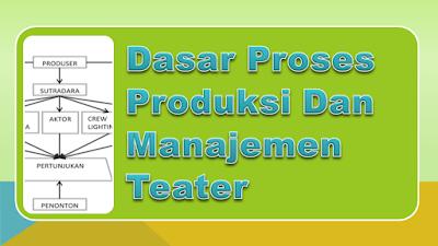 Mengenal Dasar Proses Produksi Dan Manajemen Teater |Teori Drama