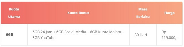 Paket Internet Bolt Ultra Combo 30GB Terbaru 2019