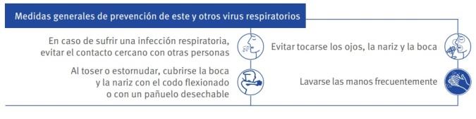 medidas preventivas coronavirus