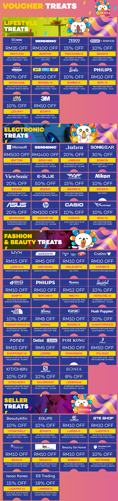 Lazada Malaysia Voucher Codes for Surprise Birthday Sale