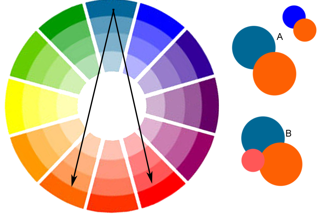 Pirate viking painting colour theory for miniature painters - Split complementary colors examples ...