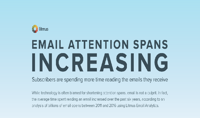 Email Attention Spans Increasing #infographic