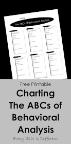 Charting the ABCs of Behavioral Analysis (Free Printable)