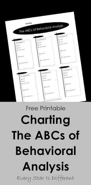 Charting the ABCs of Behavioral Analysis (Free Printable)