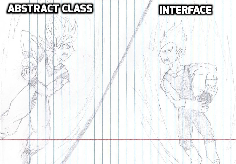What is the difference between an interface and abstract class.