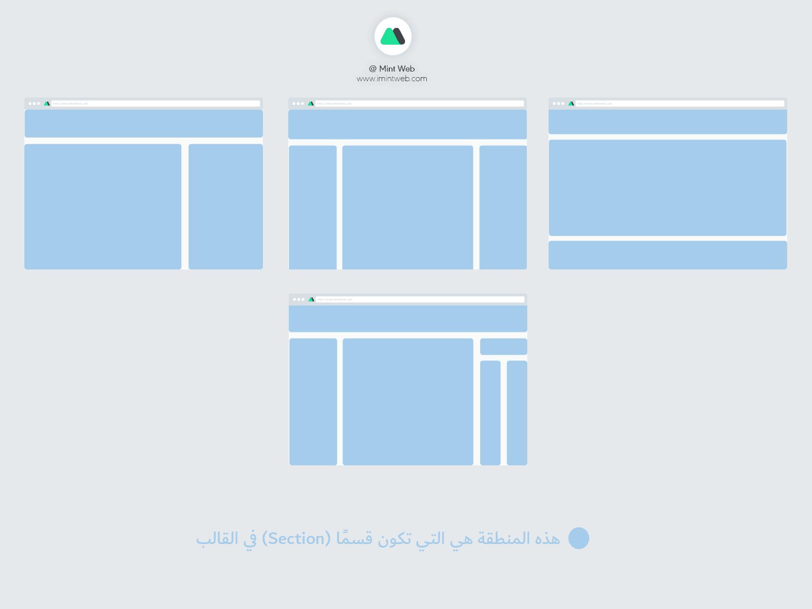 دورة تصميم قالب بلوجر من الصفر 2019 - الجزء الأول