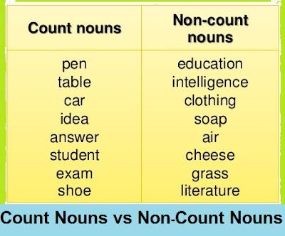 count-nouns-vs-non-count-nouns