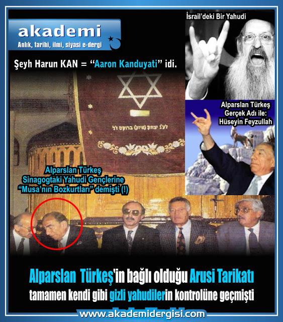 Alparslan Türkeş, arusilik, harun kan (Aaron kanduyati), kripto Yahudiler, ömer fevzi mardin, sabetaycılar, sabetayistlik, slider, Türkçülük akımı, yahudilik