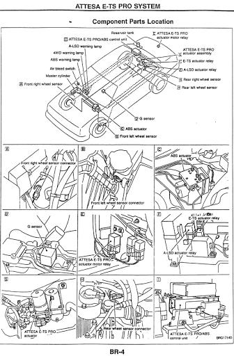 ATTESA System Component Location R34 GT-R Vspec