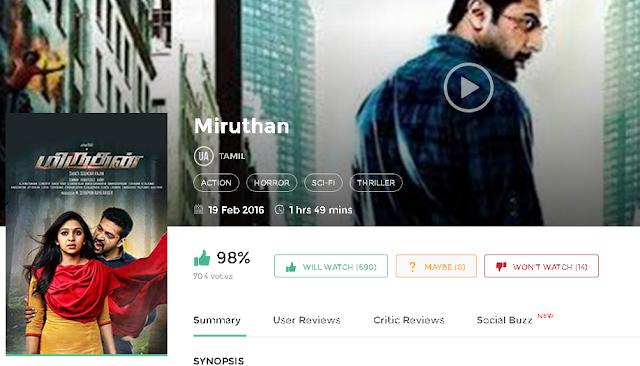 Miruthan 2016 Full Tamil Movie 700Mb 300mb Free