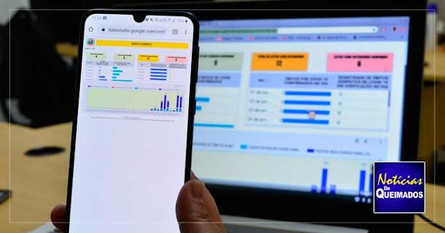 Queimados lança painel de monitoramento de casos de Covid-19