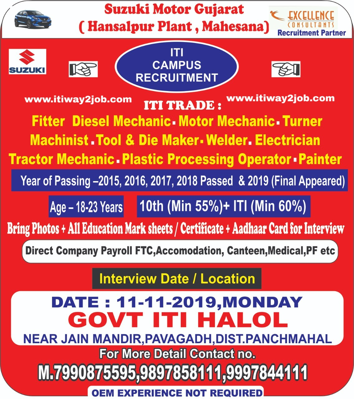 Iti Jobs In Suzuki Motor Gujarat India Ltd