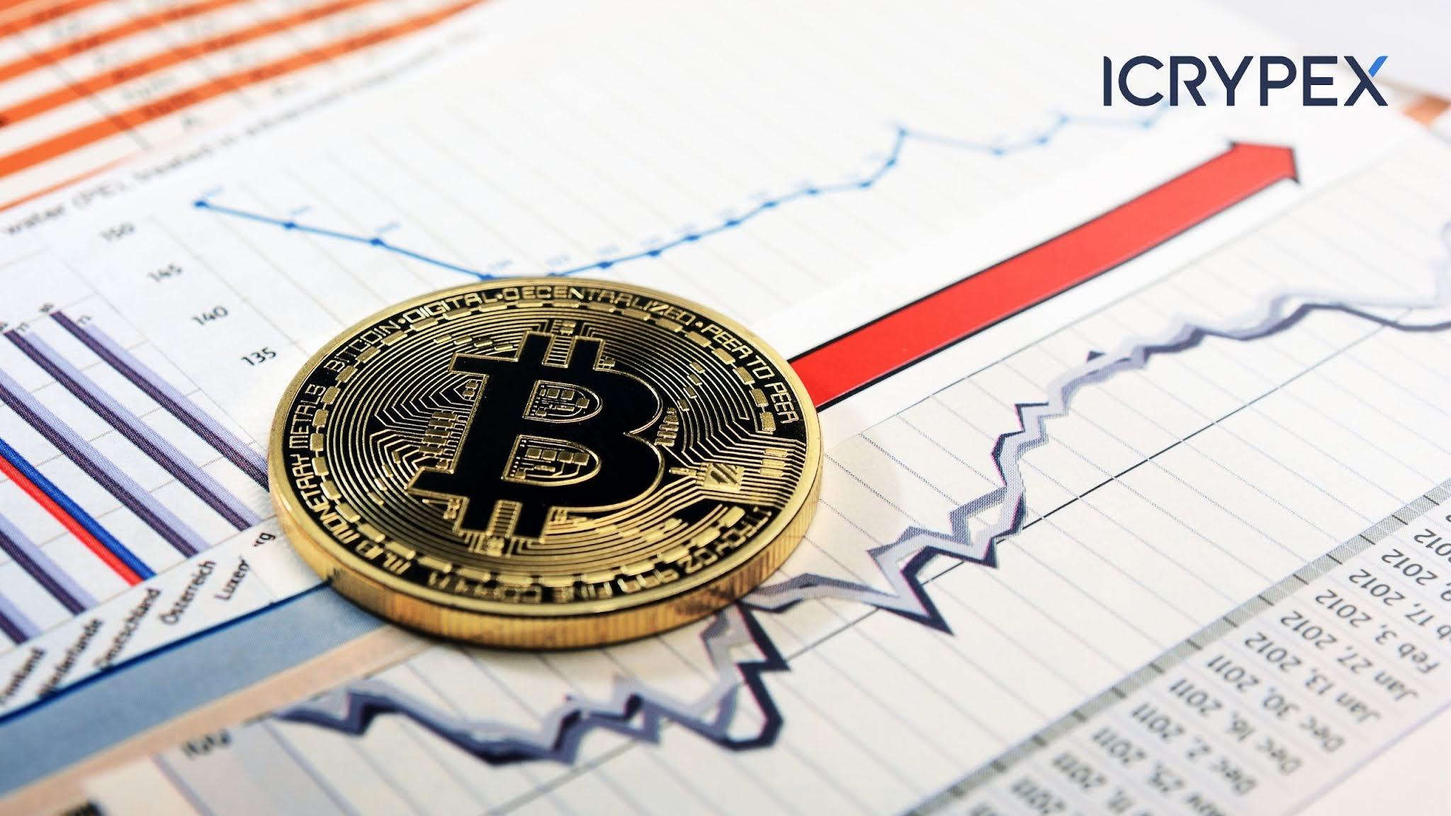 bitcoin destek direnç