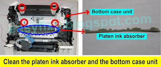 Clean the platen ink absorber and the bottom case unit