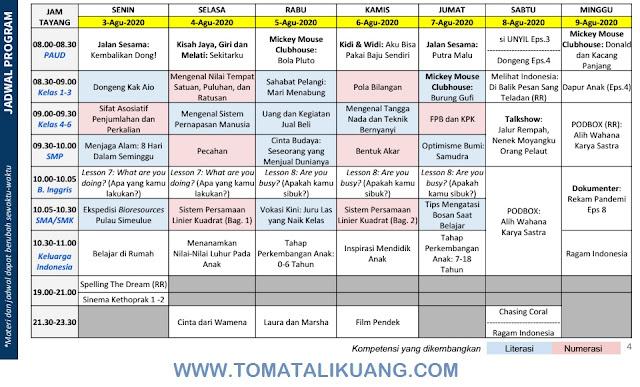 Jadwal Program Belajar Dari Rumah BDR TVRI 3 4 5 6 7 Agustus 2020 tomatalikuang.com