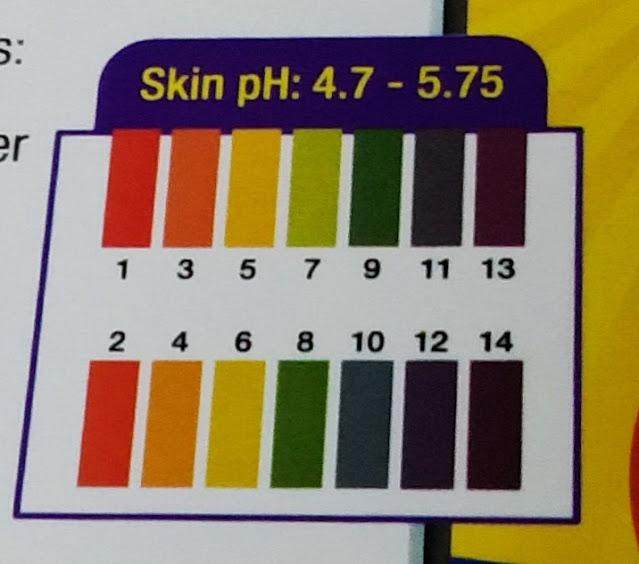 pH kulit normal
