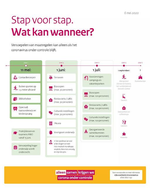 """كورونا هولندا .. رئيس الوزراء الهولندي يعلن خطة """"خطوة بخطوة"""" لعودة الحياة في هولندا إلى طبيعتها"""