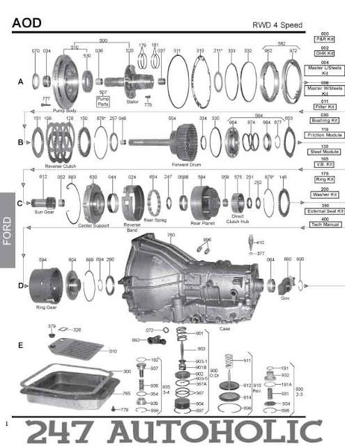 Aod Transmission Diagram Wiring Diagram 2019